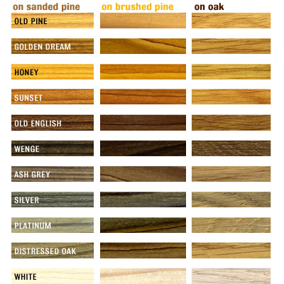 Laminate Flooring Laminate Flooring Color Chart